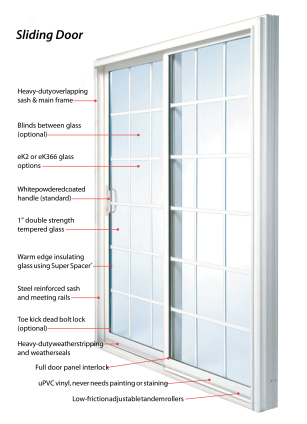 Sliding Patio Doors Newburgh