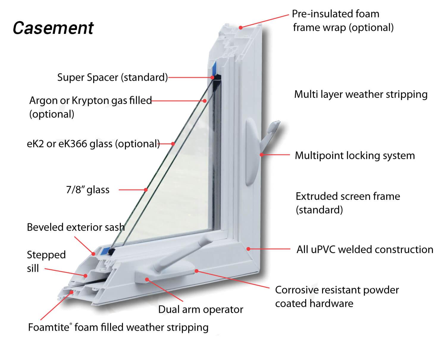 Casement Windows Warwick NY